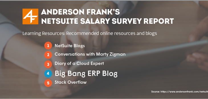 Big Bang ERP Featured in Anderson Frank's Salary Survey 2018 Results