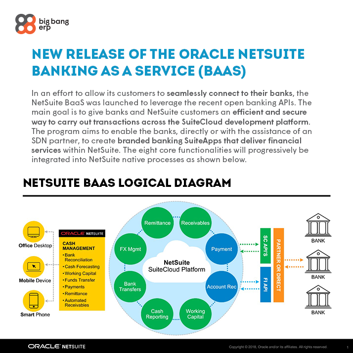 NetSuite: New Release of the Oracle NetSuite Banking as a Service (BaaS)
