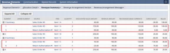 Screenshot of new revenue summary subtab for revenue arrangements in NetSuite 2020.1