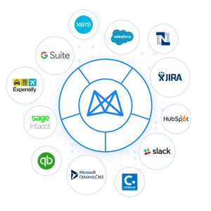 Mavenlink integrations shown with logos