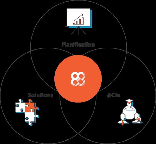 Big Bang révolutionne les services de conseil en gestion