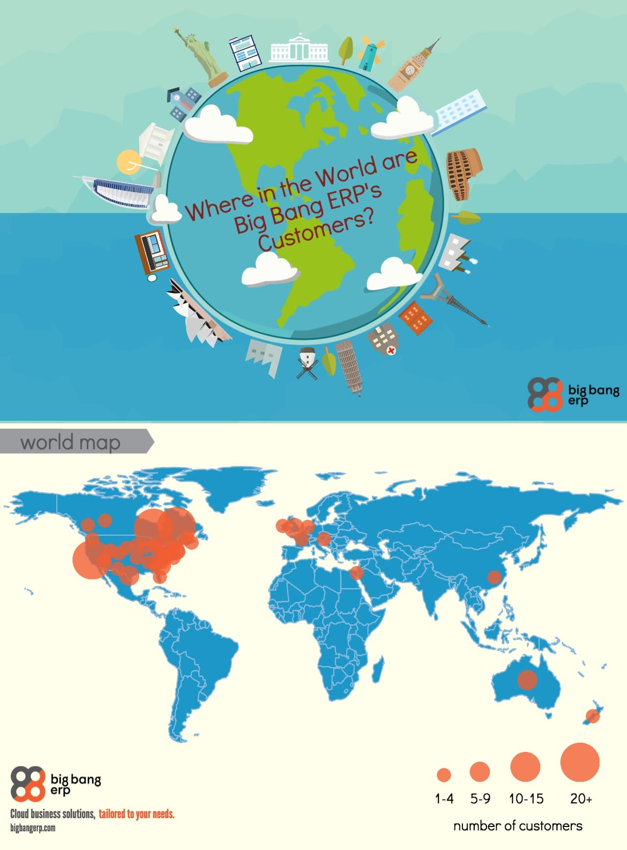 World Map of Customers